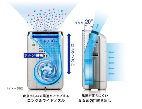 seijouki-okibasyo3